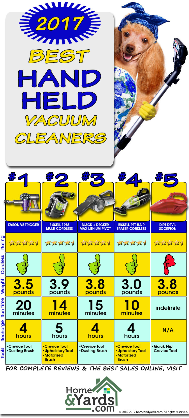 17 dirt devil vacuum for hardwood floors bobsweep pethair r